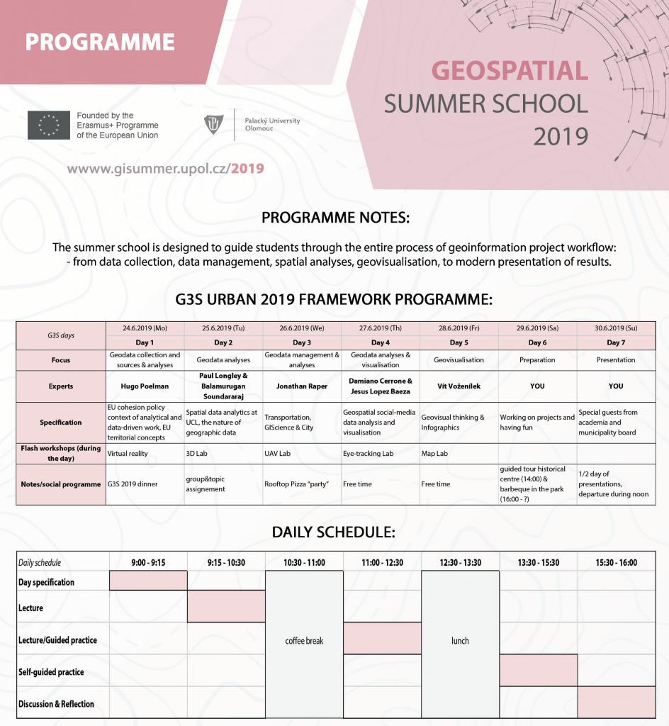 programme G3S 2019